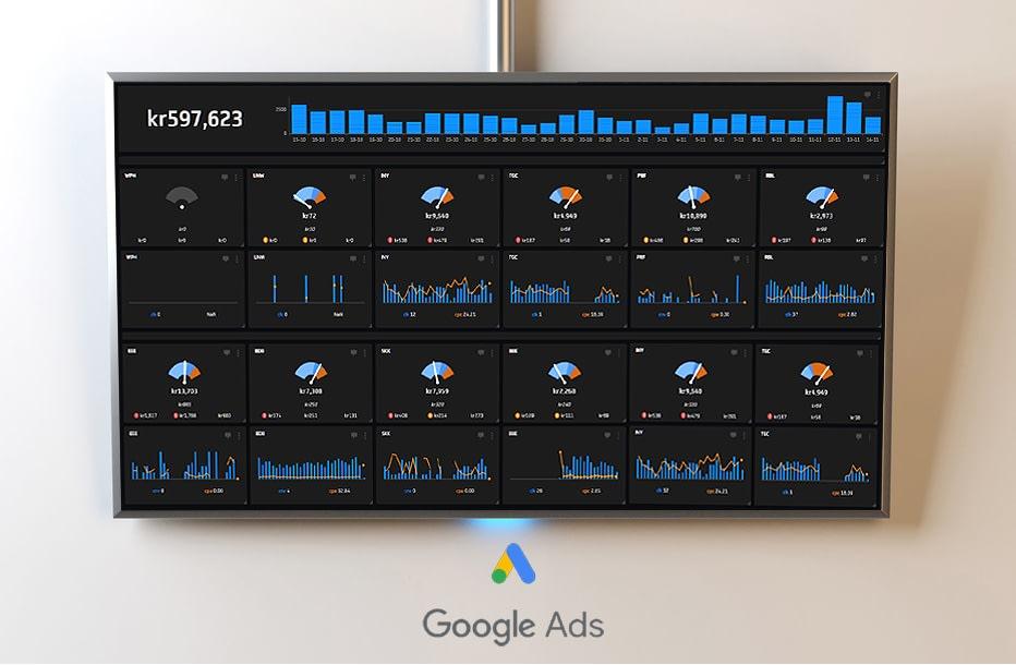 Infoskjermer for Google Adwords