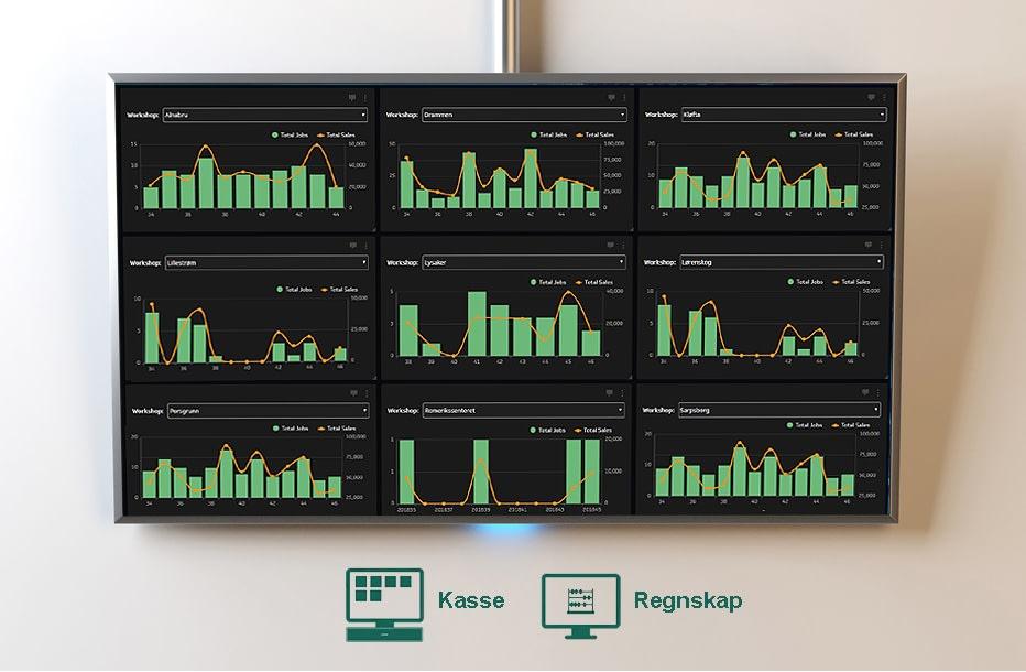 Infoskjermer for kassesystem
