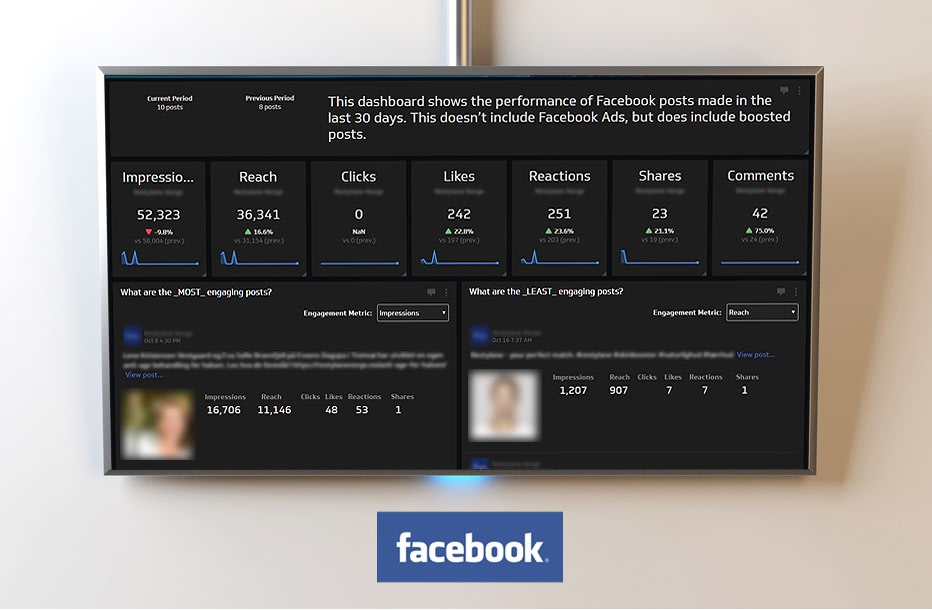 Infoskjermer for Facebook