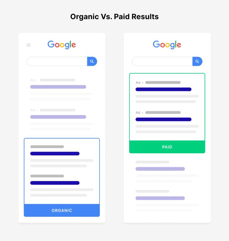 organisk resultater